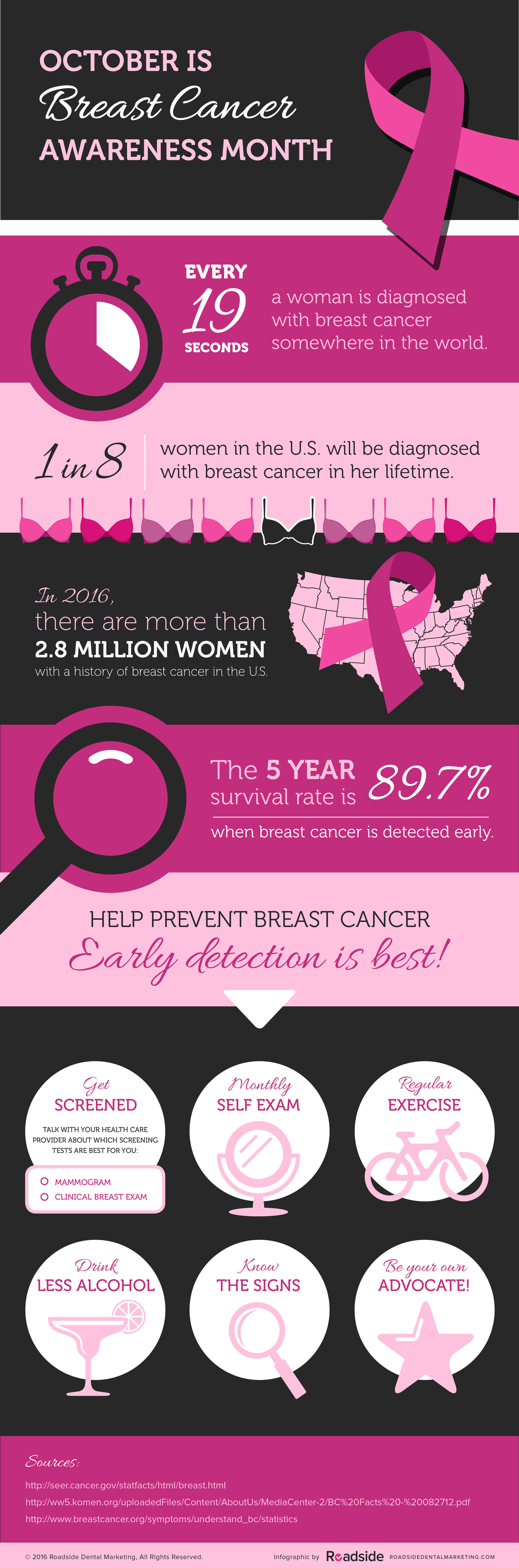 October is Breast Cancer Awareness Month - learn the facts in this infographic.